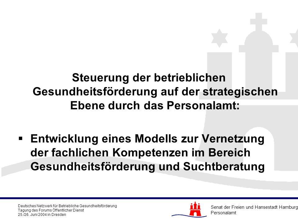 Senat der Freien und Hansestadt Hamburg Personalamt Deutsches Netzwerk für Betriebliche Gesundheitsförderung Tagung des Forums Öffentlicher Dienst 25.