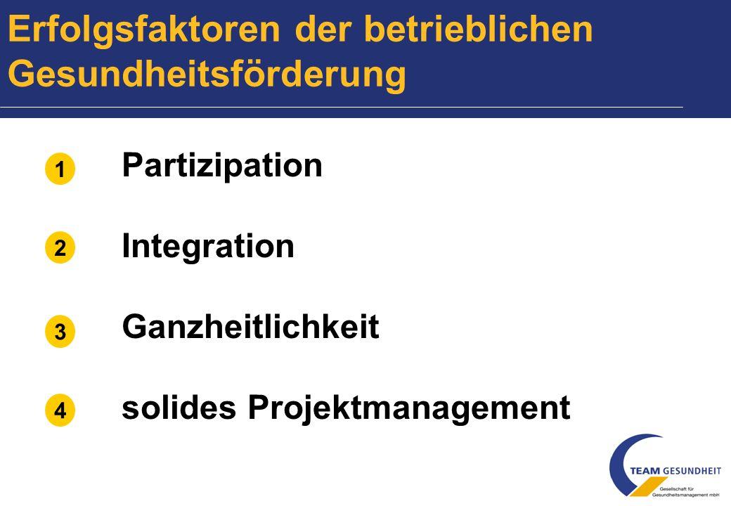 TEAM GESUNDHEIT Strategisches Gesundheitsmanagement Das Team Gesundheit, eine Gesellschaft des BKK Bundesverbandes, der BKK Landesverbände Hessen, NRW, Bayern, Baden-Württemberg, Rheinland-Pfalz sowie des BKK Landesverbandes Niedersachsen/ Bremen ist auf dem Gebiet der gesundheitsbezogenen Unternehmensberatung tätig.