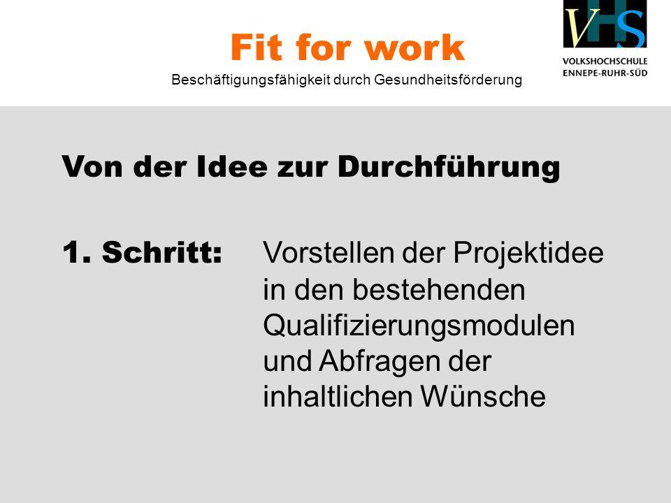 1. Schritt: Vorstellen der Projektidee in den bestehenden Qualifizierungsmodulen und Abfragen der inhaltlichen Wünsche Fit for work Beschäftigungsfähi
