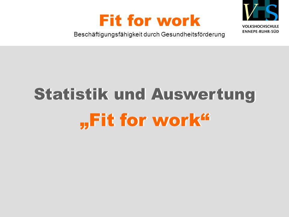 Statistik und Auswertung Fit for work Fit for work Beschäftigungsfähigkeit durch Gesundheitsförderung