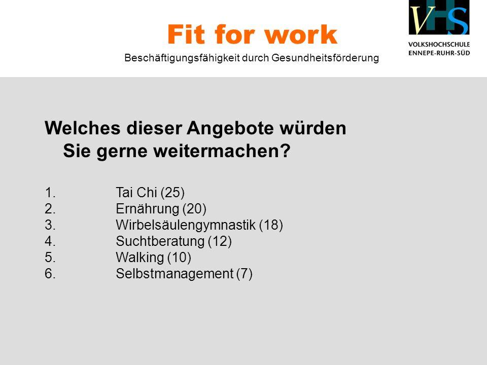 Welches dieser Angebote würden Sie gerne weitermachen? 1. Tai Chi (25) 2. Ernährung (20) 3. Wirbelsäulengymnastik (18) 4. Suchtberatung (12) 5. Walkin