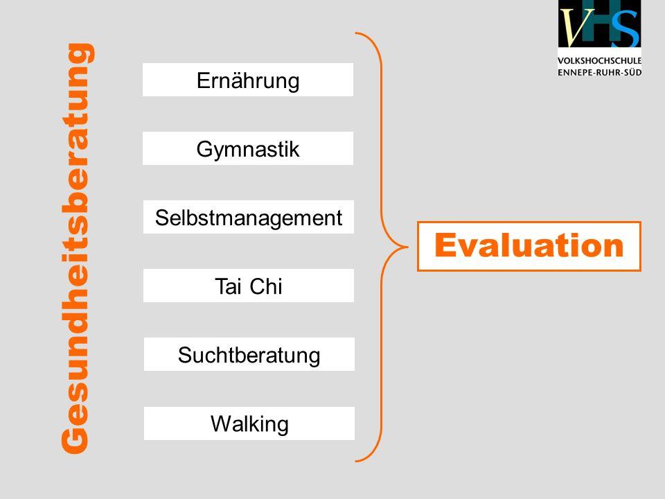 Gesundheitsberatung Gymnastik Selbstmanagement Walking Suchtberatung Tai Chi Ernährung Evaluation