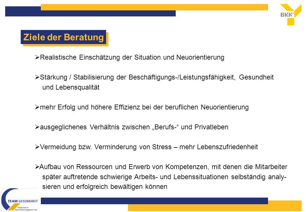 Ziele der Beratung Realistische Einschätzung der Situation und Neuorientierung Stärkung / Stabilisierung der Beschäftigungs-/Leistungsfähigkeit, Gesundheit und Lebensqualität mehr Erfolg und höhere Effizienz bei der beruflichen Neuorientierung ausgeglichenes Verhältnis zwischen Berufs- und Privatleben Vermeidung bzw.
