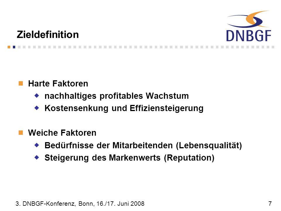 3. DNBGF-Konferenz, Bonn, 16./17. Juni 20087 Zieldefinition Harte Faktoren nachhaltiges profitables Wachstum Kostensenkung und Effiziensteigerung Weic