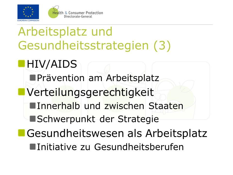Arbeitsplatz und Gesundheitsstrategien (3) HIV/AIDS Prävention am Arbeitsplatz Verteilungsgerechtigkeit Innerhalb und zwischen Staaten Schwerpunkt der Strategie Gesundheitswesen als Arbeitsplatz Initiative zu Gesundheitsberufen