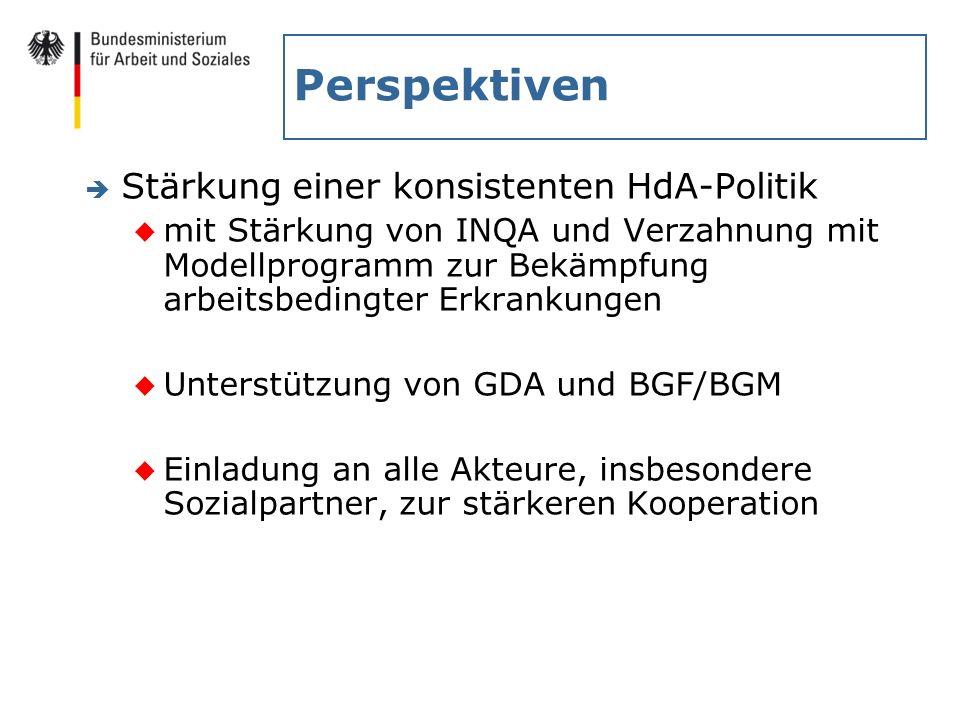 Perspektiven è Stärkung einer konsistenten HdA-Politik u mit Stärkung von INQA und Verzahnung mit Modellprogramm zur Bekämpfung arbeitsbedingter Erkra