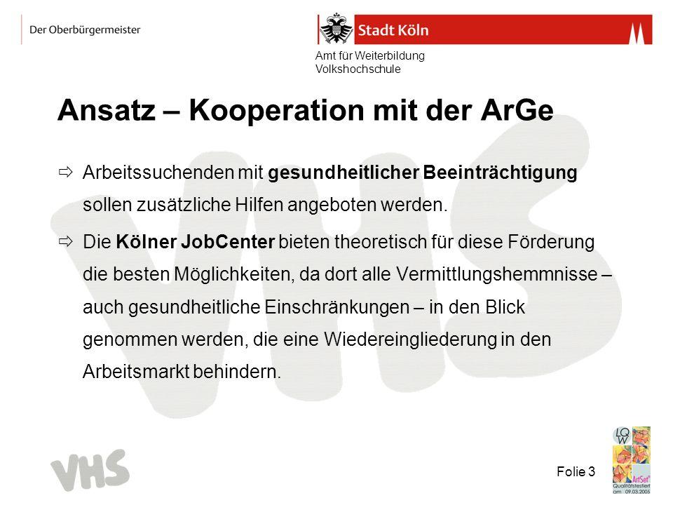 Amt für Weiterbildung Volkshochschule Folie 4 Kooperation mit der ArGe-Köln Um diese Hemmnisse aufspüren und konkrete Hilfen gegen zu können, sollten motivierende Gesundheitsgespräche in das Fallmanagement integriert werden.