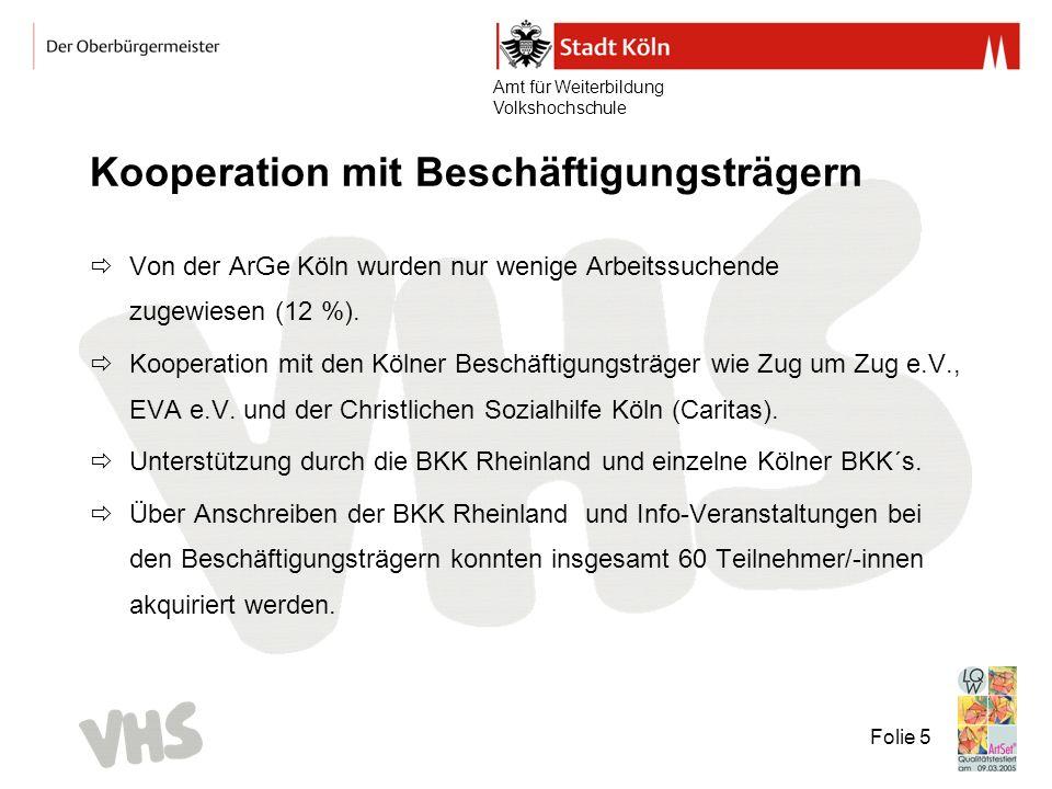 Amt für Weiterbildung Volkshochschule Folie 5 Kooperation mit Beschäftigungsträgern Von der ArGe Köln wurden nur wenige Arbeitssuchende zugewiesen (12