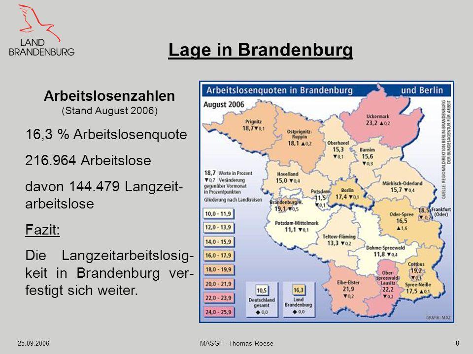 25.09.2006MASGF - Thomas Roese8 Lage in Brandenburg Arbeitslosenzahlen (Stand August 2006) 16,3 % Arbeitslosenquote 216.964 Arbeitslose davon 144.479