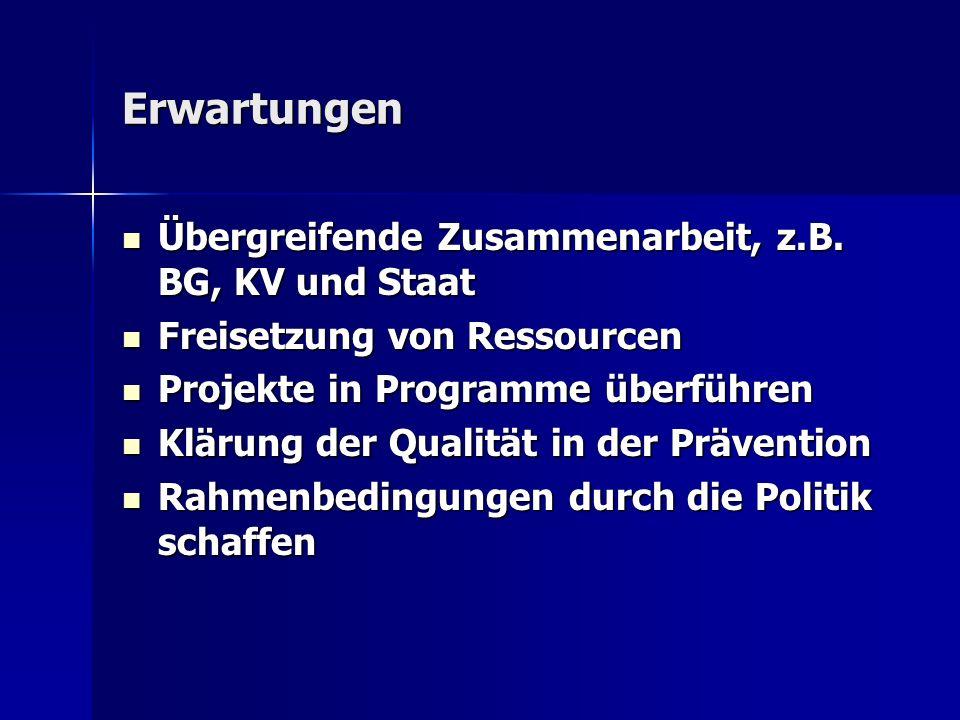 Erwartungen Übergreifende Zusammenarbeit, z.B. BG, KV und Staat Übergreifende Zusammenarbeit, z.B.