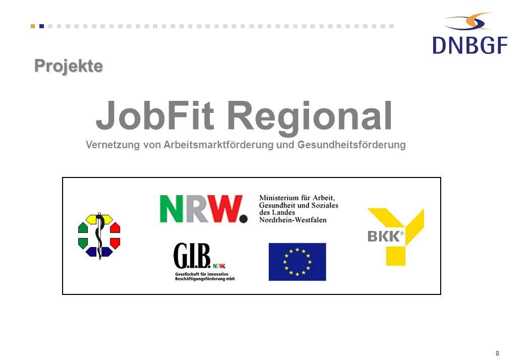 9 Zentrales Projektziel von JobFit Regional Förderung der Gesundheitskompetenz von Arbeitslosen zur Verbesserung der Beschäftigungsfähigkeit von Arbeitsuchenden in NRW durch Vernetzung der Arbeitsmarktförderung und der Gesundheitsförderung Nutzung der Struktur der Beratungs- und Qualifizierungsträger der Arbeitsmarktintegration als Setting für die Gesundheitsförderung