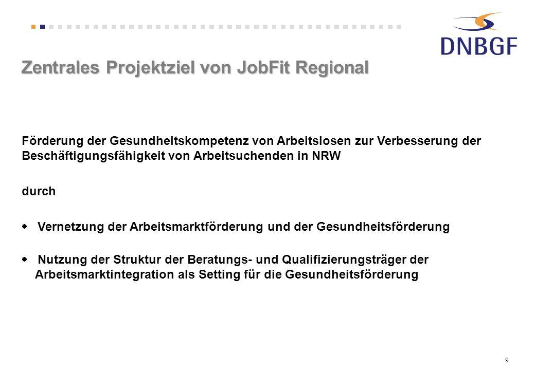 9 Zentrales Projektziel von JobFit Regional Förderung der Gesundheitskompetenz von Arbeitslosen zur Verbesserung der Beschäftigungsfähigkeit von Arbei