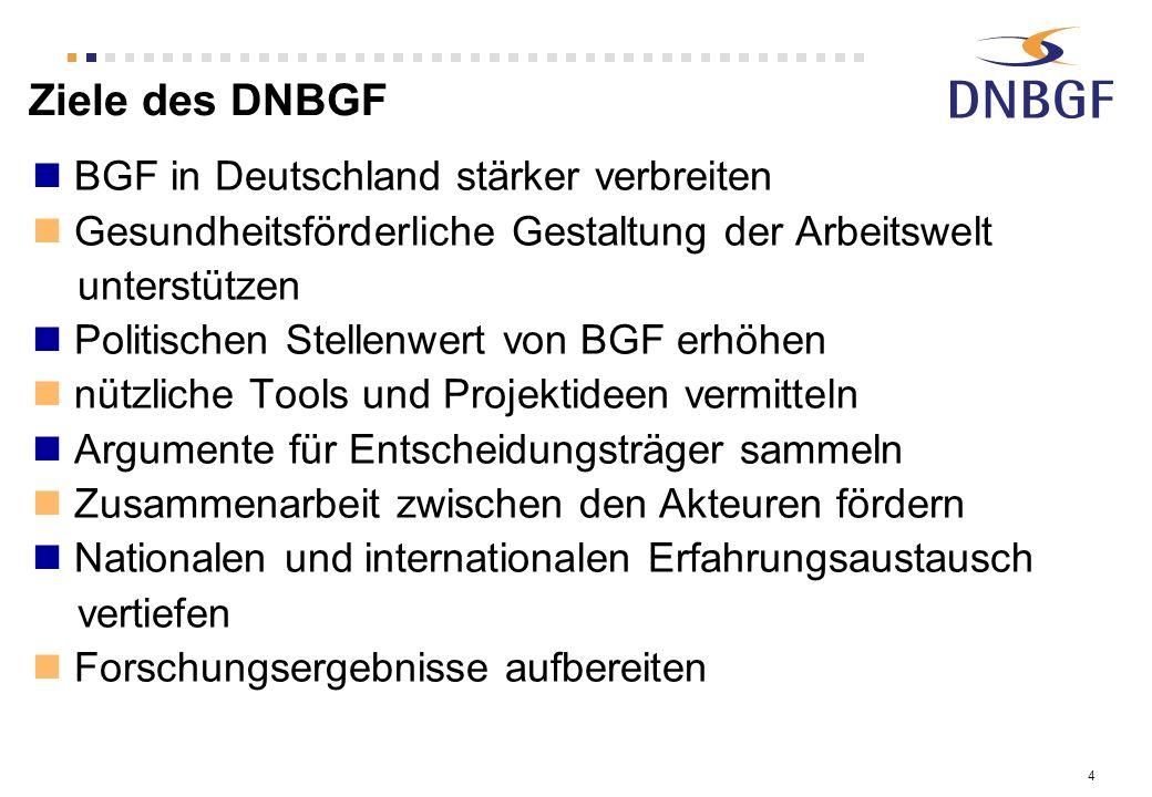 4 Ziele des DNBGF BGF in Deutschland stärker verbreiten Gesundheitsförderliche Gestaltung der Arbeitswelt unterstützen Politischen Stellenwert von BGF erhöhen nützliche Tools und Projektideen vermitteln Argumente für Entscheidungsträger sammeln Zusammenarbeit zwischen den Akteuren fördern Nationalen und internationalen Erfahrungsaustausch vertiefen Forschungsergebnisse aufbereiten