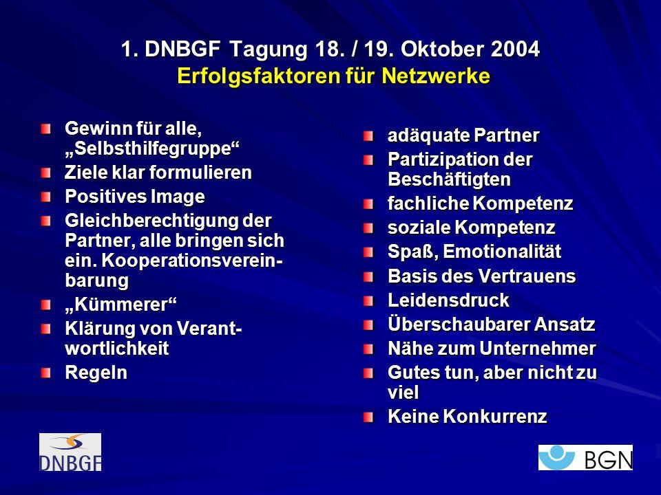 1. DNBGF Tagung 18. / 19. Oktober 2004 Erfolgsfaktoren für Netzwerke Gewinn für alle, Selbsthilfegruppe Ziele klar formulieren Positives Image Gleichb