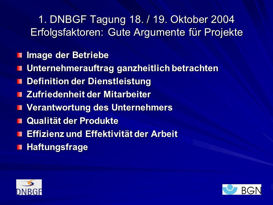 1. DNBGF Tagung 18. / 19. Oktober 2004 Erfolgsfaktoren: Gute Argumente für Projekte Image der Betriebe Unternehmerauftrag ganzheitlich betrachten Defi