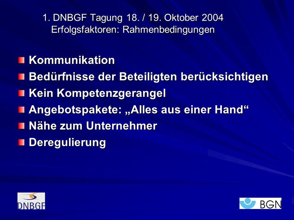 1. DNBGF Tagung 18. / 19. Oktober 2004 Erfolgsfaktoren: Rahmenbedingungen Kommunikation Bedürfnisse der Beteiligten berücksichtigen Kein Kompetenzgera