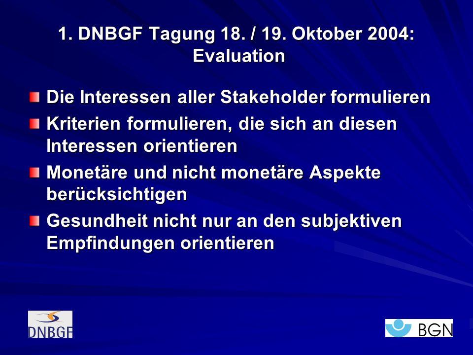 1. DNBGF Tagung 18. / 19. Oktober 2004: Evaluation Die Interessen aller Stakeholder formulieren Kriterien formulieren, die sich an diesen Interessen o