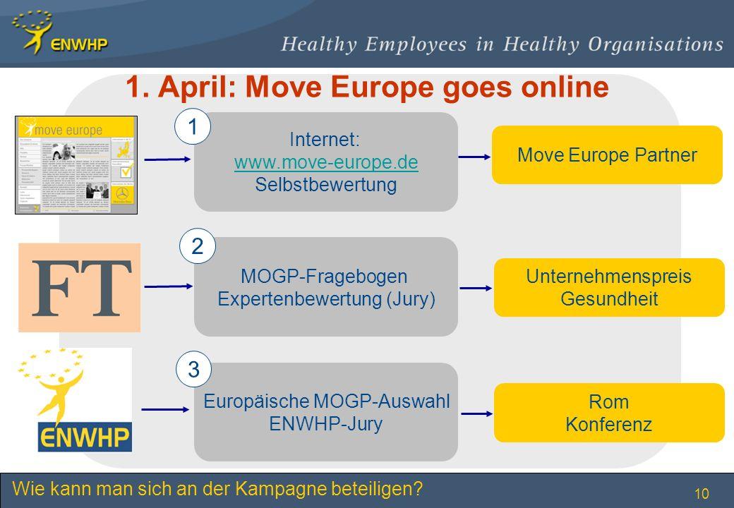 10 1. April: Move Europe goes online Internet: www.move-europe.de Selbstbewertung MOGP-Fragebogen Expertenbewertung (Jury) Europäische MOGP-Auswahl EN