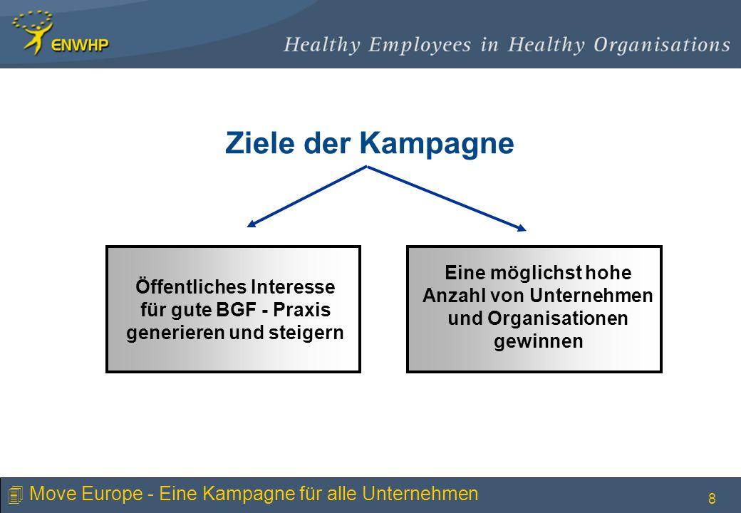 8 Ziele der Kampagne 4 Move Europe - Eine Kampagne für alle Unternehmen Öffentliches Interesse für gute BGF - Praxis generieren und steigern Eine mögl