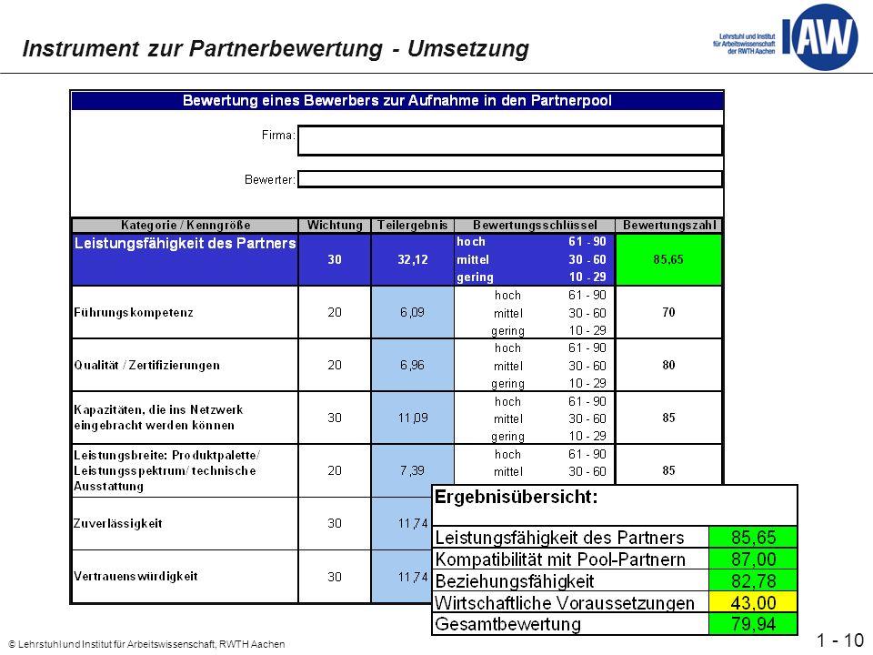 10 © Lehrstuhl und Institut für Arbeitswissenschaft, RWTH Aachen 1 - Instrument zur Partnerbewertung - Umsetzung