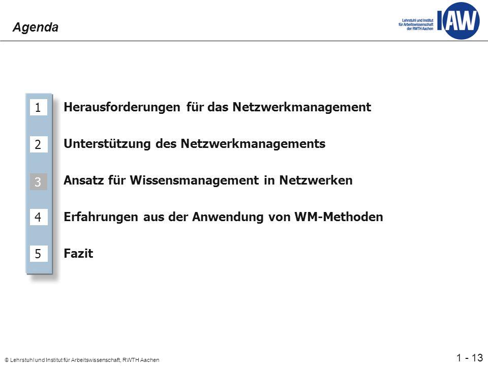 13 © Lehrstuhl und Institut für Arbeitswissenschaft, RWTH Aachen 1 - Herausforderungen für das Netzwerkmanagement Unterstützung des Netzwerkmanagements Ansatz für Wissensmanagement in Netzwerken Erfahrungen aus der Anwendung von WM-Methoden Fazit 3 2 1 4 5 Agenda