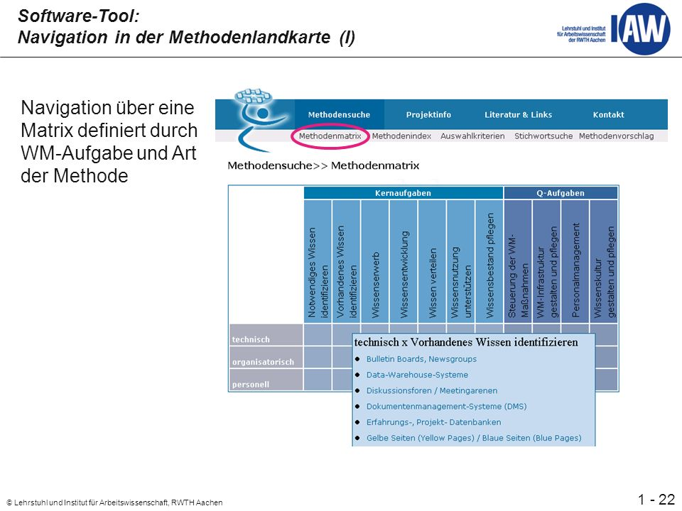 22 © Lehrstuhl und Institut für Arbeitswissenschaft, RWTH Aachen 1 - Software-Tool: Navigation in der Methodenlandkarte (I) Navigation über eine Matri