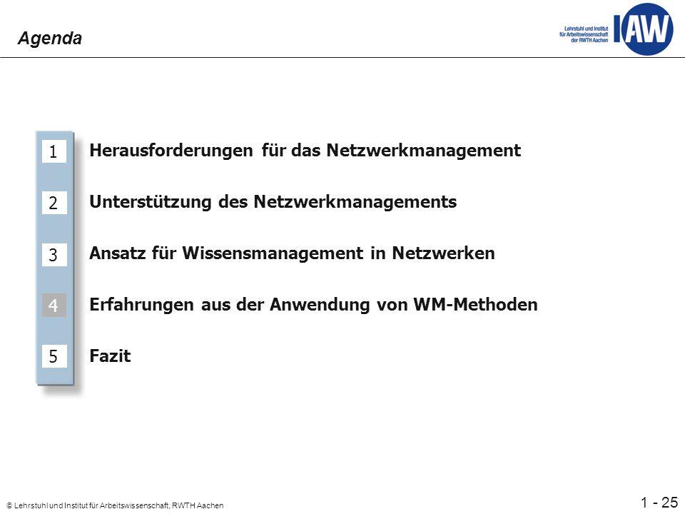 25 © Lehrstuhl und Institut für Arbeitswissenschaft, RWTH Aachen 1 - Herausforderungen für das Netzwerkmanagement Unterstützung des Netzwerkmanagements Ansatz für Wissensmanagement in Netzwerken Erfahrungen aus der Anwendung von WM-Methoden Fazit 4 2 3 1 5 Agenda