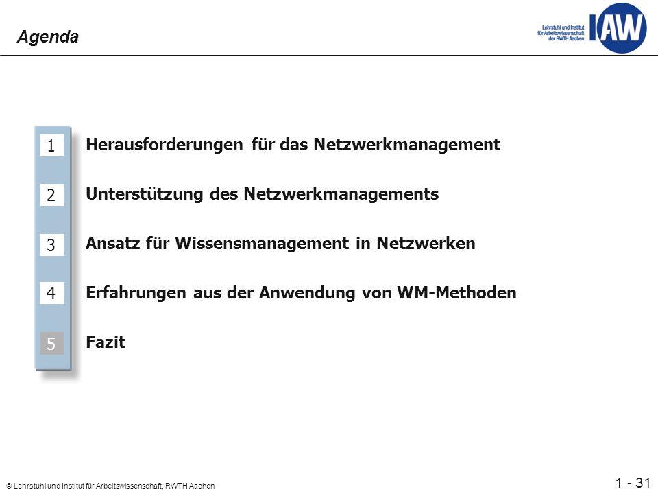 31 © Lehrstuhl und Institut für Arbeitswissenschaft, RWTH Aachen 1 - Herausforderungen für das Netzwerkmanagement Unterstützung des Netzwerkmanagements Ansatz für Wissensmanagement in Netzwerken Erfahrungen aus der Anwendung von WM-Methoden Fazit 5 2 3 4 1 Agenda