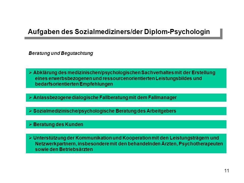 11 Aufgaben des Sozialmediziners/der Diplom-Psychologin Abklärung des medizinischen/psychologischen Sachverhaltes mit der Erstellung eines erwerbsbezo