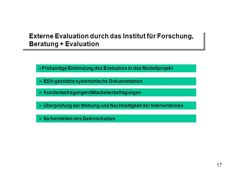 17 Externe Evaluation durch das Institut für Forschung, Beratung + Evaluation Externe Evaluation durch das Institut für Forschung, Beratung + Evaluati