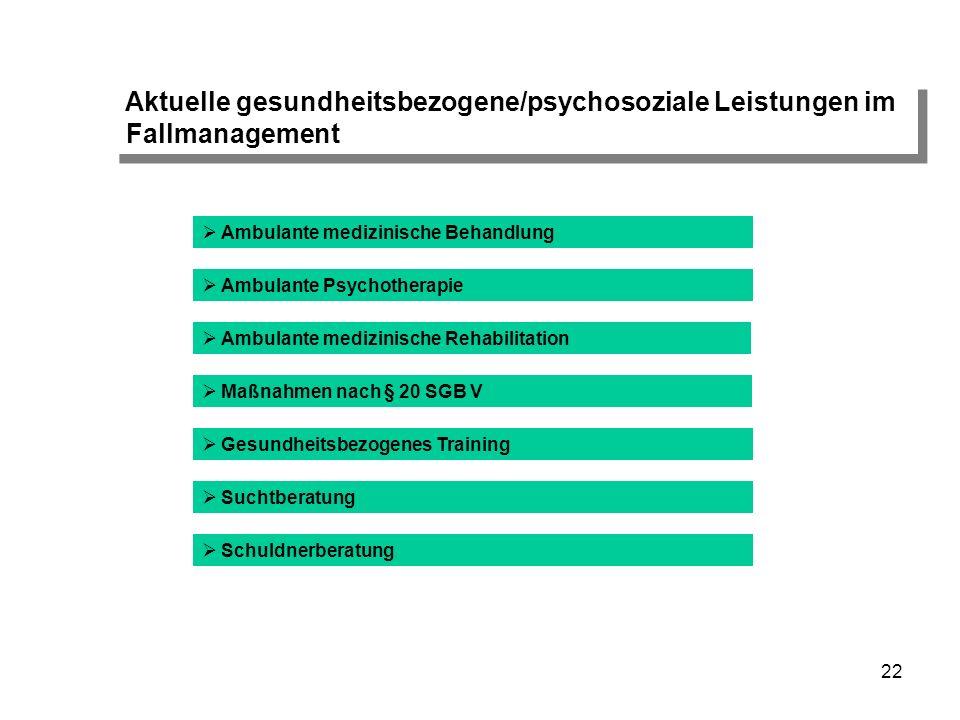 22 Aktuelle gesundheitsbezogene/psychosoziale Leistungen im Fallmanagement Aktuelle gesundheitsbezogene/psychosoziale Leistungen im Fallmanagement Amb