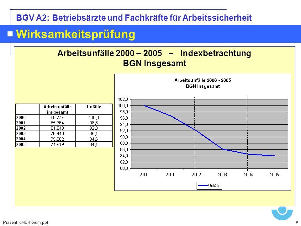 BGV A2: Betriebsärzte und Fachkräfte für Arbeitssicherheit Wirksamkeitsprüfung alle Kleinbetriebe ( 10 Beschäftigte), die durch- gängig von 2000 bis 2005 BGN-Mitglied waren differenziert nach - bis Ende 2003 qualifiziert - bis Ende 2003 nicht qualifiziert 9 Präsent.KMU-Forum.ppt