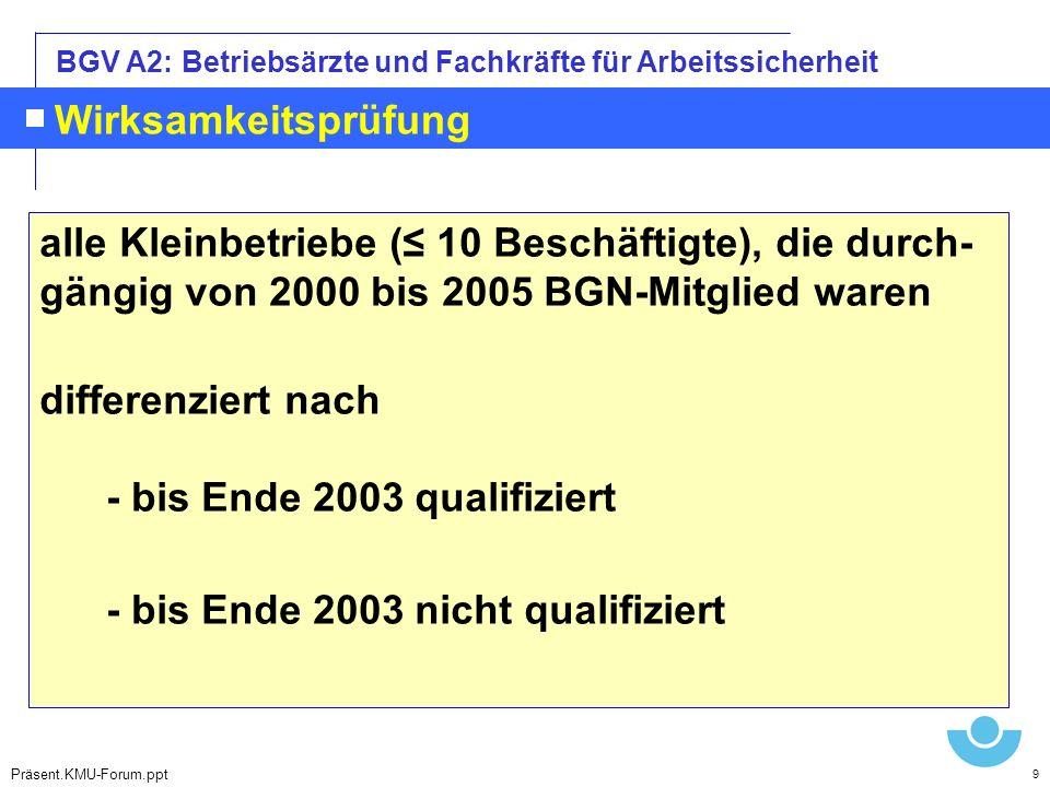 BGV A2: Betriebsärzte und Fachkräfte für Arbeitssicherheit Wirksamkeitsprüfung Anzahl Betriebe (mit durchgängiger BGN-Zugehörigkeit seit mindestens 01.01.2000) 10 Präsent.KMU-Forum.ppt