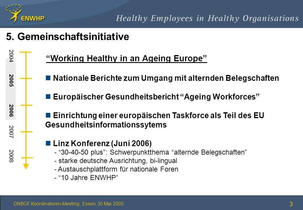 DNBGF Koordinatoren-Meeting, Essen, 30 Mai 2005 3 n Nationale Berichte zum Umgang mit alternden Belegschaften n Europäischer Gesundheitsbericht Ageing
