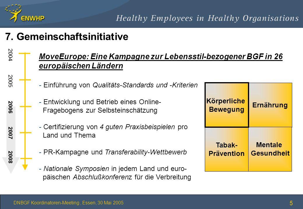 DNBGF Koordinatoren-Meeting, Essen, 30 Mai 2005 5 7. Gemeinschaftsinitiative 2004 2005 2006 2007 2008 MoveEurope: Eine Kampagne zur Lebensstil-bezogen