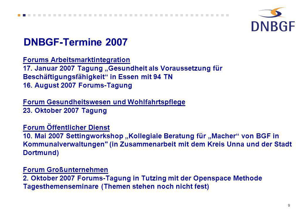 9 DNBGF-Termine 2007 Forums Arbeitsmarktintegration 17. Januar 2007 Tagung Gesundheit als Voraussetzung für Beschäftigungsfähigkeit in Essen mit 94 TN