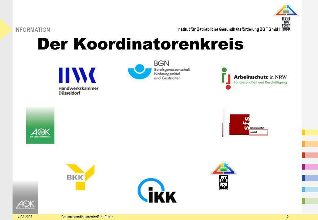 Institut für Betriebliche Gesundheitsförderung BGF GmbH INFORMATION 14.03.2007Gesamtkoordinatorentreffen, Essen2 Der Koordinatorenkreis