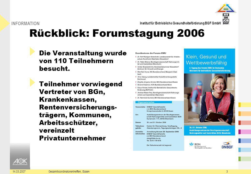 Institut für Betriebliche Gesundheitsförderung BGF GmbH INFORMATION 14.03.2007Gesamtkoordinatorentreffen, Essen3 Rückblick: Forumstagung 2006 Die Veranstaltung wurde von 110 Teilnehmern besucht.