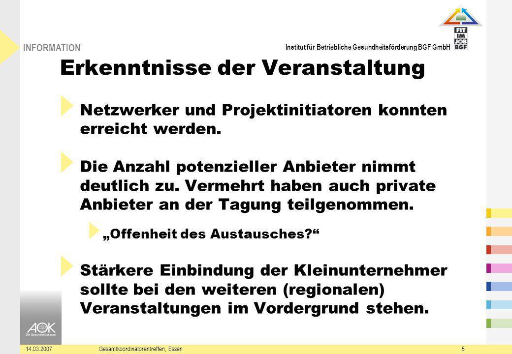 Institut für Betriebliche Gesundheitsförderung BGF GmbH INFORMATION 14.03.2007Gesamtkoordinatorentreffen, Essen5 Erkenntnisse der Veranstaltung Netzwerker und Projektinitiatoren konnten erreicht werden.