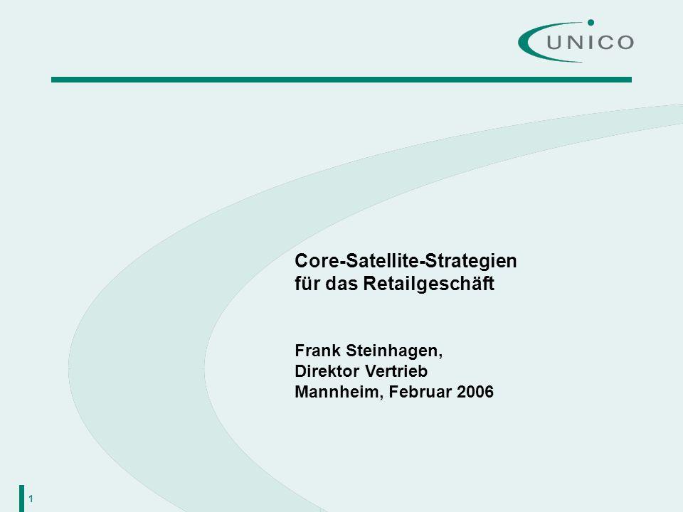 1 Core-Satellite-Strategien für das Retailgeschäft Frank Steinhagen, Direktor Vertrieb Mannheim, Februar 2006