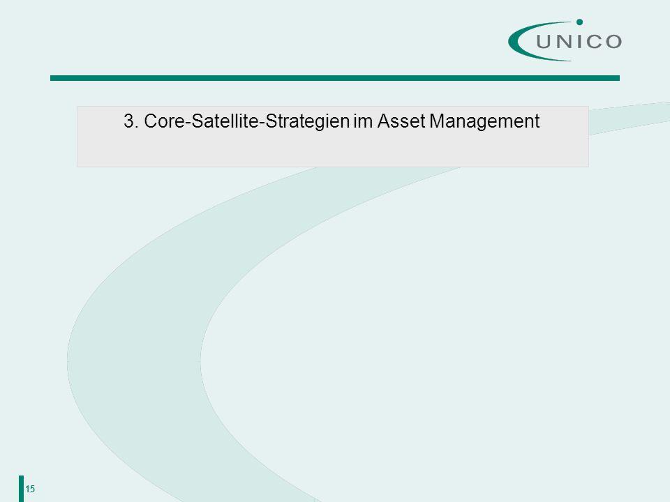 15 3. Core-Satellite-Strategien im Asset Management