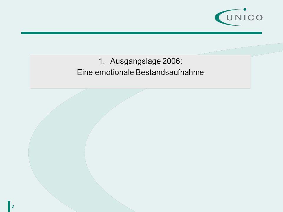 2 1.Ausgangslage 2006: Eine emotionale Bestandsaufnahme