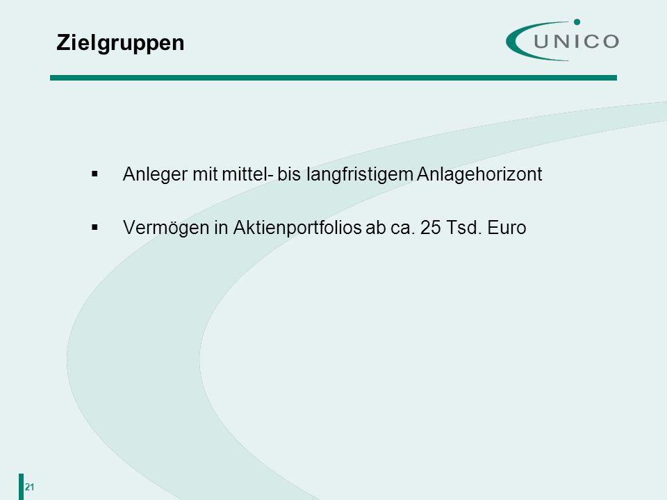 21 Zielgruppen Anleger mit mittel- bis langfristigem Anlagehorizont Vermögen in Aktienportfolios ab ca. 25 Tsd. Euro