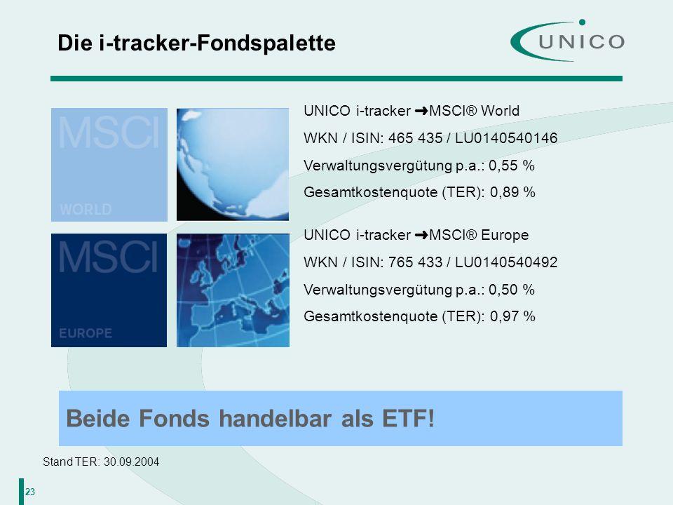 23 Die i-tracker-Fondspalette Beide Fonds handelbar als ETF! UNICO i-tracker MSCI® World WKN / ISIN: 465 435 / LU0140540146 Verwaltungsvergütung p.a.: