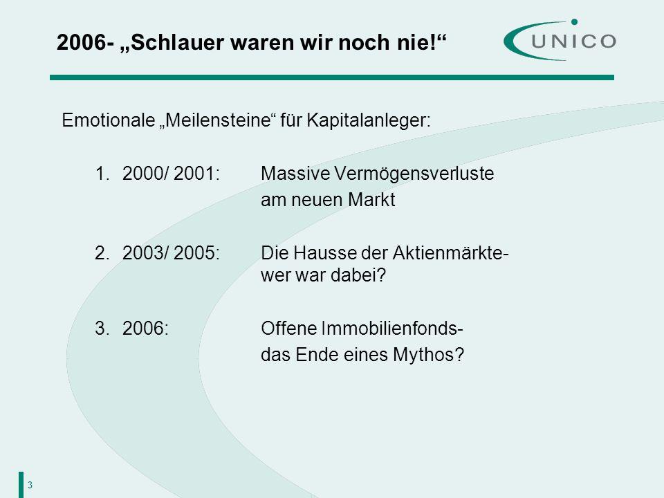 3 2006- Schlauer waren wir noch nie! Emotionale Meilensteine für Kapitalanleger: 1.2000/ 2001: Massive Vermögensverluste am neuen Markt 2.2003/ 2005:D