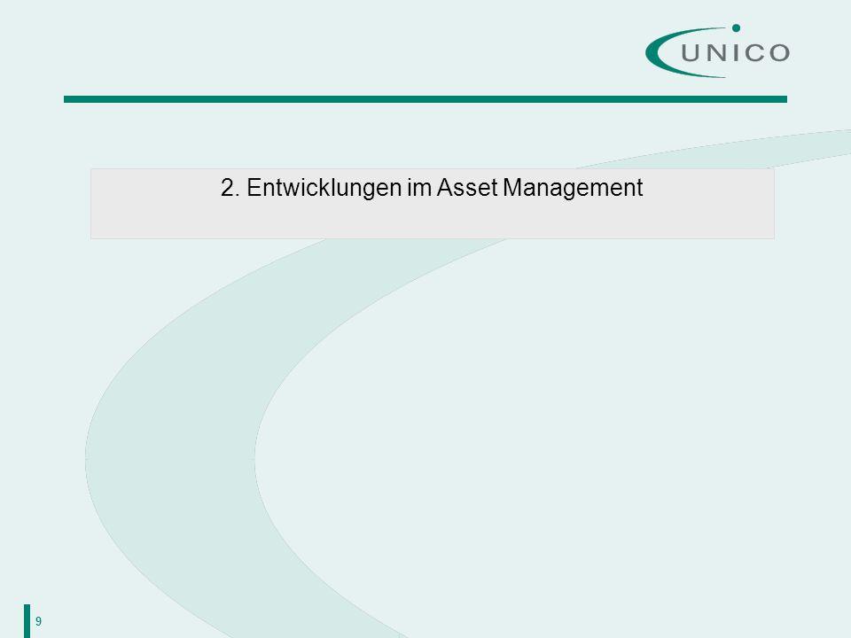 9 2. Entwicklungen im Asset Management