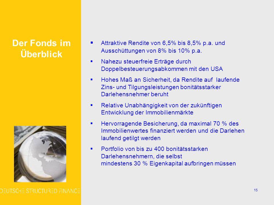 15 Attraktive Rendite von 6,5% bis 8,5% p.a. und Ausschüttungen von 8% bis 10% p.a.