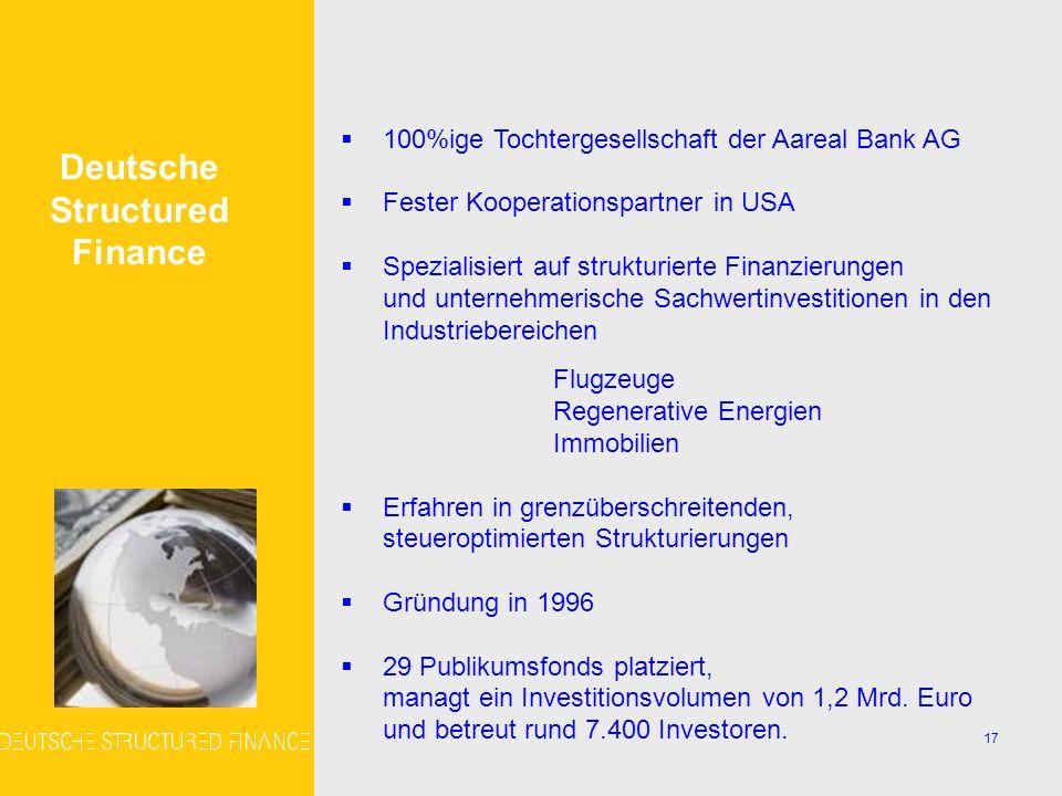 17 100%ige Tochtergesellschaft der Aareal Bank AG Fester Kooperationspartner in USA Spezialisiert auf strukturierte Finanzierungen und unternehmerische Sachwertinvestitionen in den Industriebereichen Flugzeuge Regenerative Energien Immobilien Erfahren in grenzüberschreitenden, steueroptimierten Strukturierungen Gründung in 1996 29 Publikumsfonds platziert, managt ein Investitionsvolumen von 1,2 Mrd.