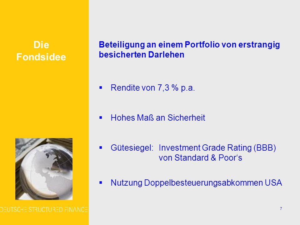 7 Beteiligung an einem Portfolio von erstrangig besicherten Darlehen Rendite von 7,3 % p.a.