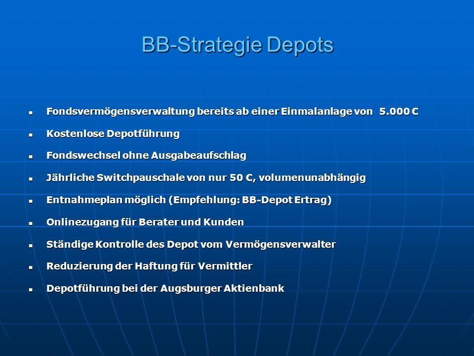 BB-Strategie Depots Fondsvermögensverwaltung bereits ab einer Einmalanlage von 5.000 Fondsvermögensverwaltung bereits ab einer Einmalanlage von 5.000